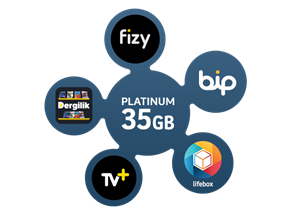 Platinum 35 GB Yıllık Abonelik Kampanyası
