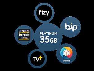 Satın Al Platinum 35 GB Yıllık Abonelik Kampanyası