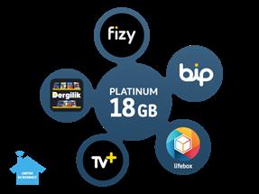 5'i 1 Yerde Platinum 18 GB Kampanyası