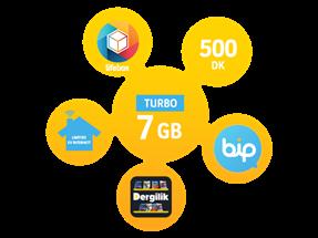 5'i 1 Yerde Turbo 7 GB Kampanyası