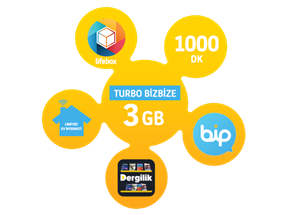 Dört Dörtlük Paketler Turbo Bizbize 3 GB