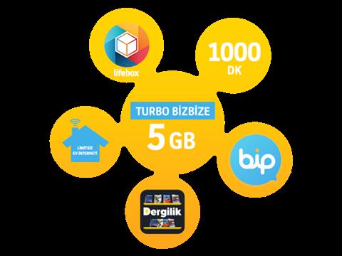 Dört Dörtlük Paketler Turbo Bizbize 5 GB