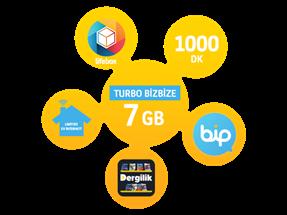 Dört Dörtlük Paketler Turbo Bizbize 7 GB