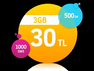 Satın Al Faturalı 3GB Plus Yıllık Abonelik Kampanyası
