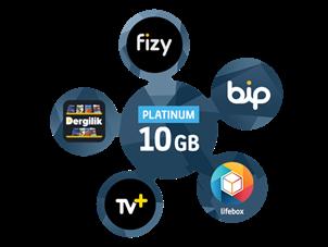 Platinum Mega 10 GB Yıllık Abonelik Kampanyası