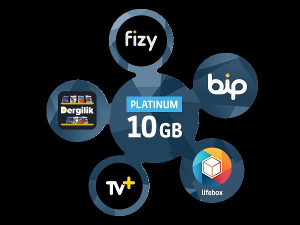 Platinum Mega 10 GB Paket