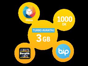Turbo Avantaj 3 GB Kampanyası