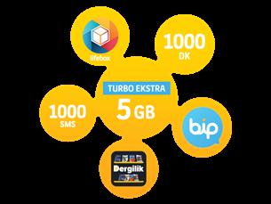 Satın Al Turbo Ekstra 5 GB Yıllık Abonelik Kampanyası