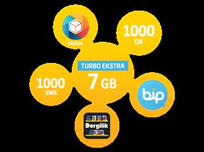Turbo Ekstra 7 GB Yıllık Abonelik Kampanyası