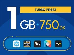 Satın Al Turbo Fırsat Kampanyası