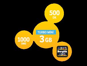 Satın Al Turbo Mini Yıllık Abonelik Kampanyası