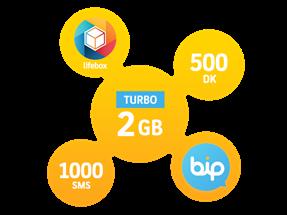 Turbo 2 GB Yıllık Abonelik Kampanyası