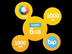 Turbo Ekstra 6 GB Yıllık Abonelik Kampanyası
