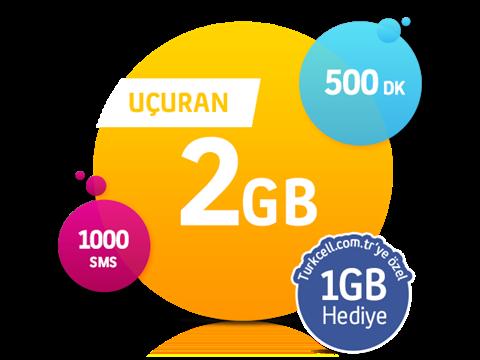 Uçuran 2 GB Paketi-Yeni Müşteri