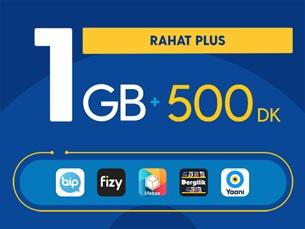 Satın Al Rahat Plus 1GB Paketi - Tekrarsız